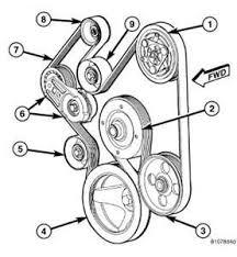 2007 chrysler aspen 5 7 belt diagram vehiclepad 2007 chrysler solved need belt diagram for 2007 dodge charger r t 5 7l fixya