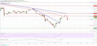 Ripple Xrp Price Trading Near Crucial Juncture Can Bulls