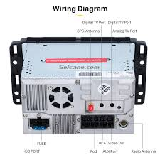 2003 pontiac bonneville radio wiring diagram wirdig 99 suburban wiring diagram nilza net on bulldog wiring diagram 99