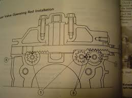 kdxrider net • view topic e series kips valve this is the 89 kdx200 servive manual that shows proper left and right subvalve alignment