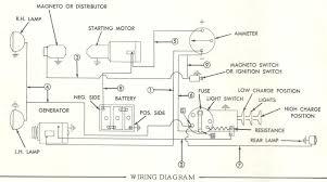 mf 165 wiring diagram wiring diagram massey ferguson tractor starter wiring wiring diagram basic mf 165 wiring diagram mf 165 wiring diagram