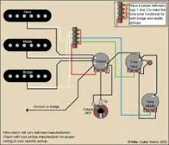 single pickup wiring diagram images strat wiring diagram schematic stratocaster guitar