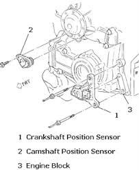 1995 z34 monte carlo engine diagram wiring diagram for you • serpentine belt diagram for 1995 monte carlo z34 fixya rh fixya com 1999 monte carlo z34 interior 99 chevrolet monte carlo