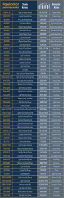 Clairol Liquicolor Color Chart Clairol Professional Color Chart Fxtradingcharts Com