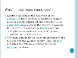 Electron Shielding P Eriodicity Unit T Argets 6 I Can Define The Following