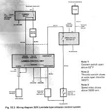 bmw 320i parts drawings and tech tips page electronic ignition wiring schematic for 1980 83 models 65kbytes