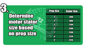 Propeller Selection Chart How To Choose The Right Size Motors Escs For Your Drone
