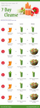 juicing recipes 2 05052016nz