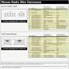 unique 2016 nissan sentra radio wiring diagram nissan car stereo 2004 Nissan Sentra Fuse Diagram at Nissan Sentra 2001 Radio Wiring Diagrams