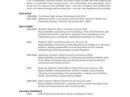Graduate School Resume Samples Resume Cv Cover Letter