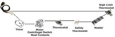 wiring diagram for roper dryer model red4440vq1 images b parts diagram also wiring diagram for roper dryer model red4440vq1