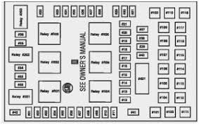 2004 ford e150 fuse box diagram inspirational 1998 ford van fuse 2004 ford e150 fuse box diagram luxury ford f series f 150 f150 2004 2014 fuse
