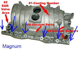 similiar 4 7l v8 magnum engine keywords likewise macpherson strut suspension diagram on 4 7l v8 magnum engine