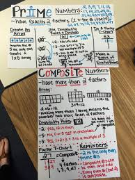 Prime Composite Anchor Chart Anchor Charts One Sharp 5th Bunch