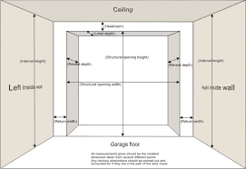 garage door sizeGarage Door Sizes and Measurements  Up and Over Sectional