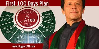 Image result for imran khans first address