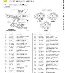 1996 jeep auto shutdown relay circuit location2 wiring diagram graphic