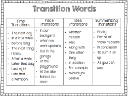 Common Transition Words In Essays