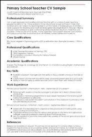 Teaching Assistant Resume Noxdefense Com