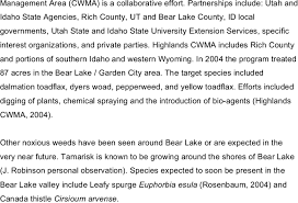 State Of Utah Noxious Weeds List Bold Indicates Verified