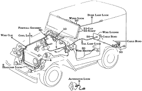 land cruiser fj40 wiring harness wiring diagrams page 184 land cruiser wire harness firewall grommets land rover wiring harness land cruiser fj40 wiring harness