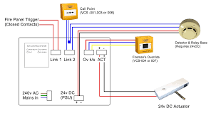 aov control panel schematics smoke vent systems aov control panel schematics for single zone aov system layout and wiring