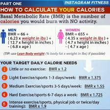 Basal Metabolic Rate Bmr Chart Quick Tip To Calculate Your Calories Bmr Basal Metabolic