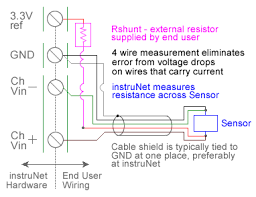 4 wire rtd connection diagram images diagram furthermore 4 wire rtd wiring diagram diagrams and schematics on 9219 4 wire