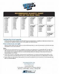Tire Sealant Coolant Polar Rubber Products