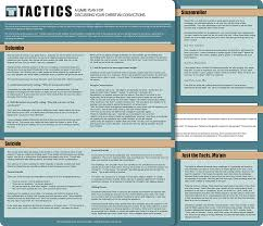 How To Make A Quick Reference Guide Tactics Quick Reference Guide