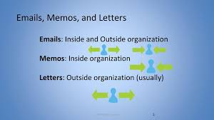 Memorandums And Letters Powerpoint Memo Letter And Use And Formatting Ppt Video Online Download
