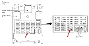 2006 nissan altima fuse box diagram inspirational 2002 nissan altima 2006 nissan altima fuse box diagram inspirational 2002 nissan altima fuse box diagram 35 wiring diagram