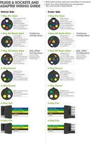 trailer wiring loom diagram wiring diagram shrutiradio 7 way trailer plug wiring diagram gmc at 7 Way Trailer Plug Diagram