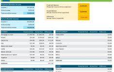 Sample Of Family Budget Sample Family Budget Spreadsheet Pywrapper