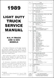 besides  besides  moreover 15 passenger van dimensions   C ers   Pinterest   Vans  C er van besides  additionally  furthermore  also Y 1988 £1 25 additionally Scion Relay Wiring Diagram  Schematic Diagram  Electronic Schematic in addition 94 best Van images on Pinterest in 2018   C ers  Van c ing and moreover simpson gemini oven manual ebook. on fuse box ford econoline van electrical systems diagrams home open drawing explained wiring f layout trusted e diagram diy enthusiasts of block panel free vehicle excursion