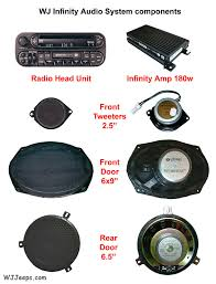 jeep grand cherokee wj factory audio systems the infinity gold premium sound system includes the following components