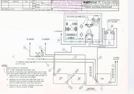 gmc motorhome wiring diagram dolgular com rv wiring diagrams online at Motorhome Wiring Diagram