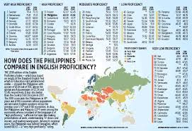 PressReader - Business World : 2019-02-11 - HOW DOES THE PHILIPPINES ...