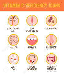 Signs And Symptoms Of Vitamin C Deficiency Icons Set Isolated