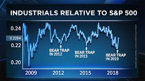 Bofa Suggests Stocks Will Hit Turbulence But New Highs Are