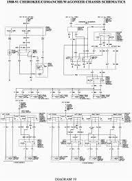 Jeep cherokeering diagrams pdf radiantmoons me xj