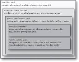 Writing for Social Scientists  AddThis Sharing Buttons Scribd