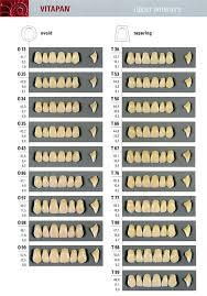 Vita Mold Chart Specialty Tooth Supply Ltd