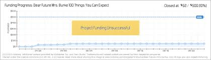 Dear Future Mrs. Burke 100 Things You Can Expect by Ivan Burke :: Kicktraq