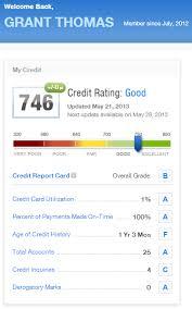 Credit Score Chart Credit Karma Free Credit Monitoring With Credit Karma And Credit Sesame