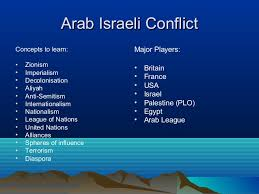 arab i conflict  arab i conflictarab