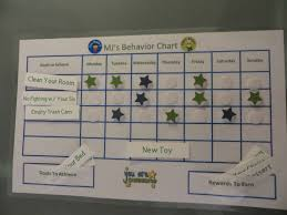 Behavior Change Chart Behavior Change Children The Imperfect Mom Life