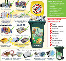 Recycling Pyrenees Shire Council Recycling Tips