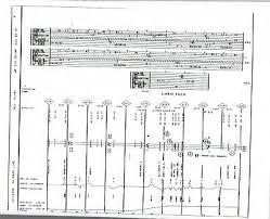1997 Conrail Maintenance Program Track Chart For Dearborn