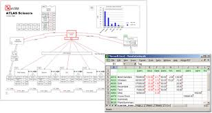 Value Stream Mapping Examples Evsm Value Stream Mapping Software